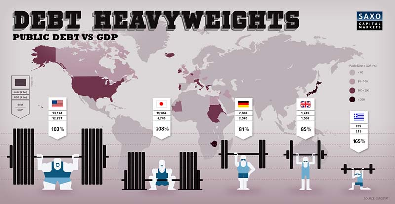 Debt Weightlifters Infographic Icons - Mother Volcano: cargocollective.com/mothervolcano/debt-weightlifters-infographic-icons